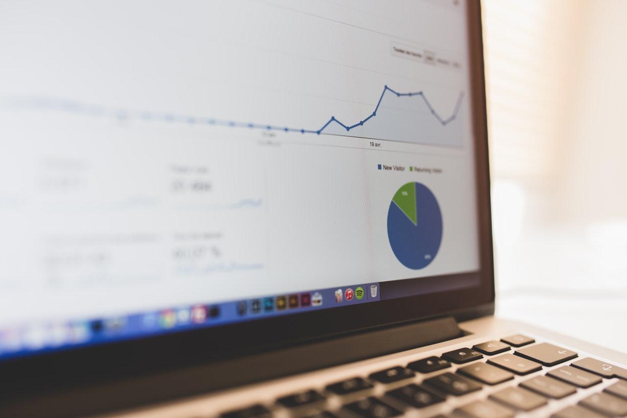 Google Analytic Traffic Analysis