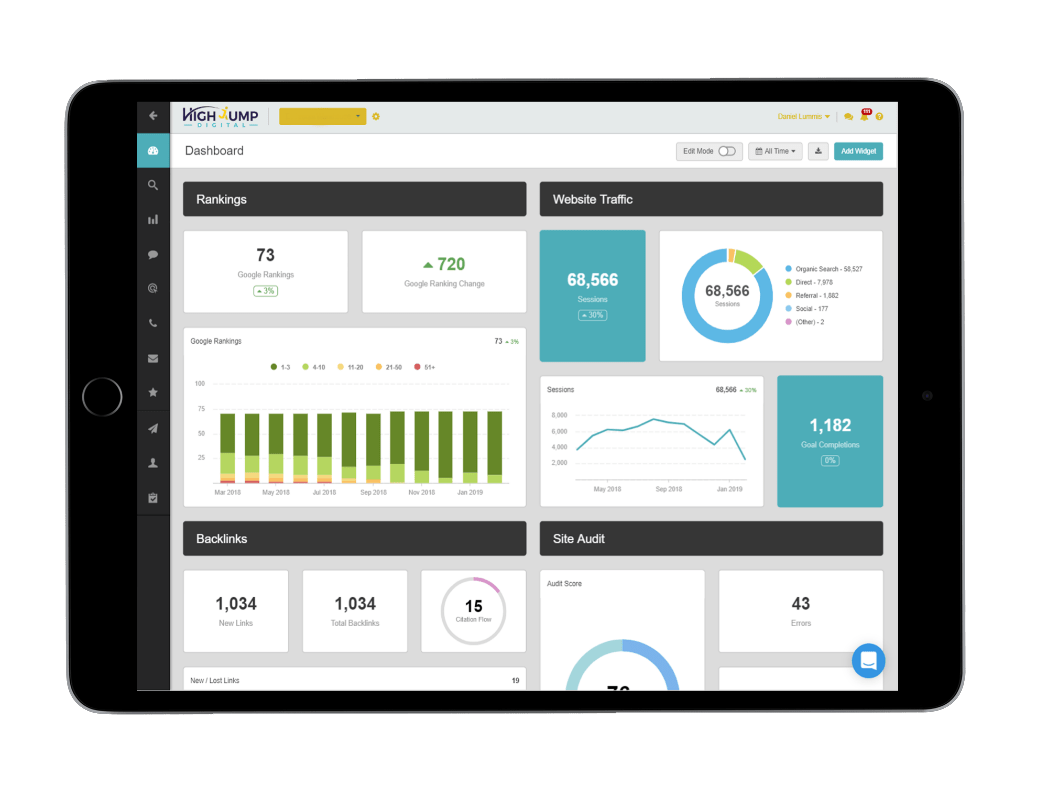 Highjump Digital Dashboard
