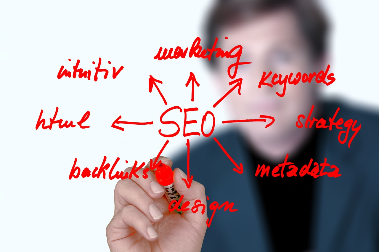 Search Engine Optimization WorkFlow